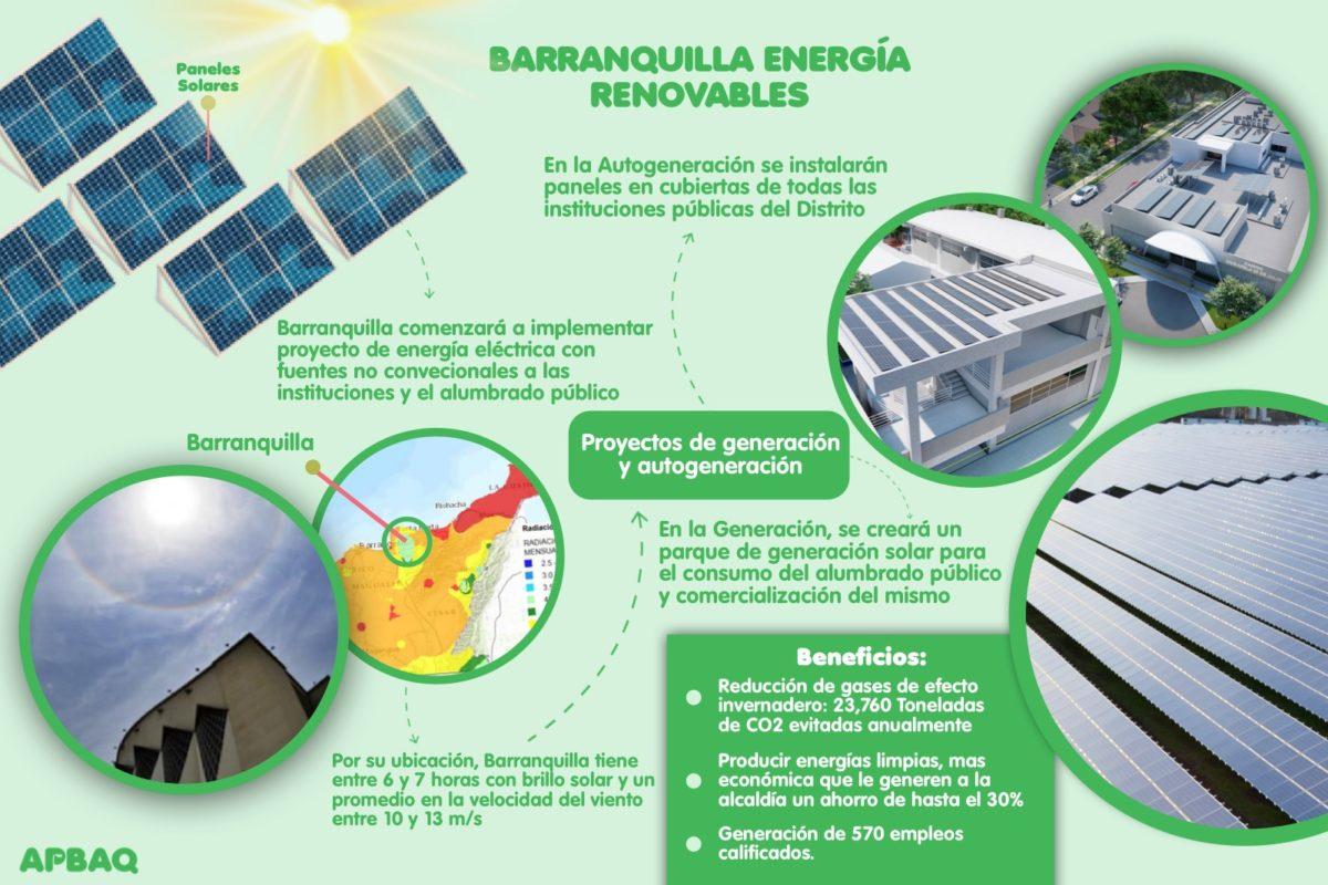 Con aliados internacionales comenzó en Barranquilla el salto a las energías renovables – @alcaldiabquilla