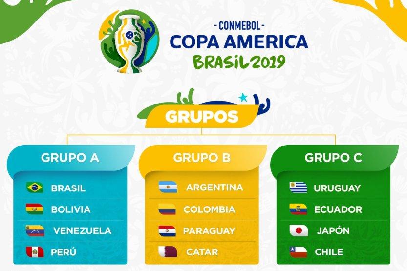 Grupos-Copa-America-2019-lavibrante