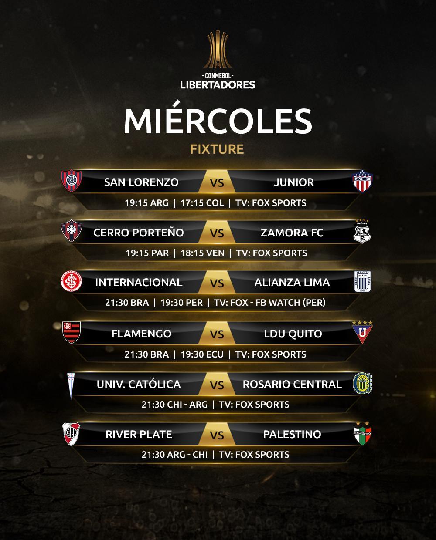 Continua la Segunda Fecha de la Fase de Grupos de la Copa Conmebol Libertadores 2019