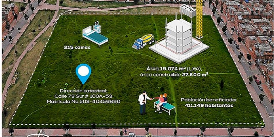 Listos los recursos para la construcción del hospital Bosa