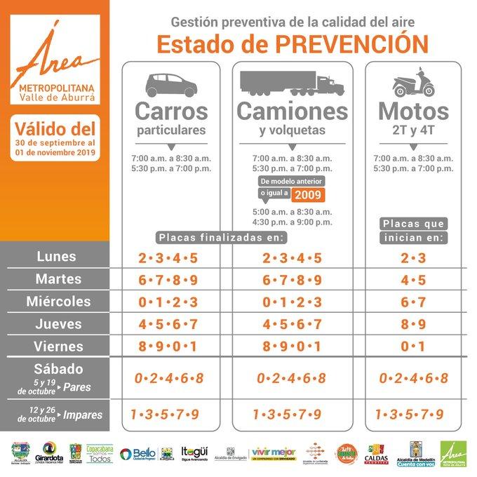 Medida preventiva de pico y placa ambiental en el Valle de Aburrá