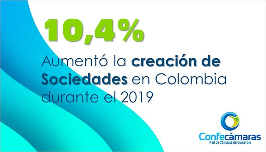 La creación de empresas en Colombia aumentó 2,1% durante 2019