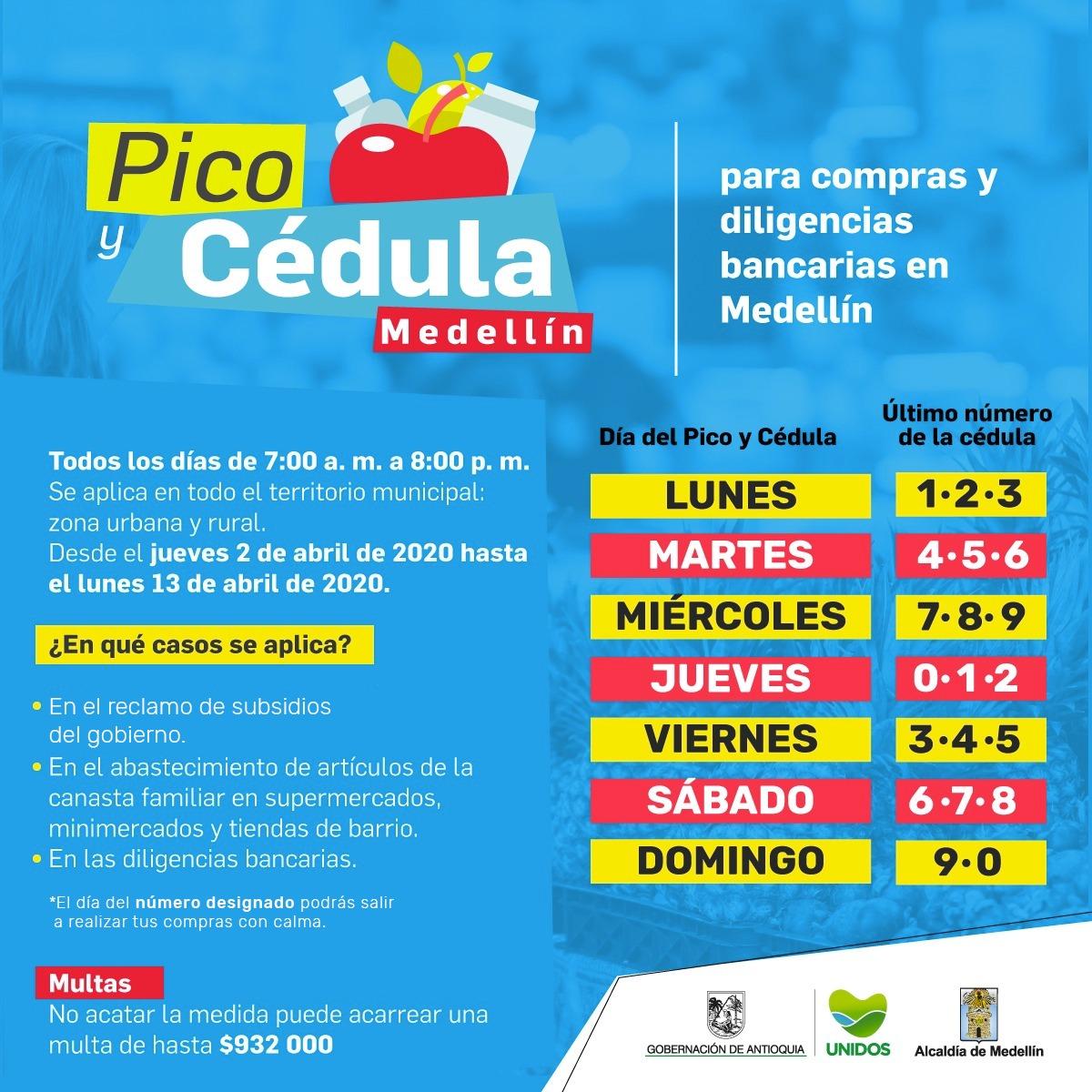 @quinterocalle A partir del jueves 2 de Abril Medellín tendrá pico y cédula para mitigar al coronavirus