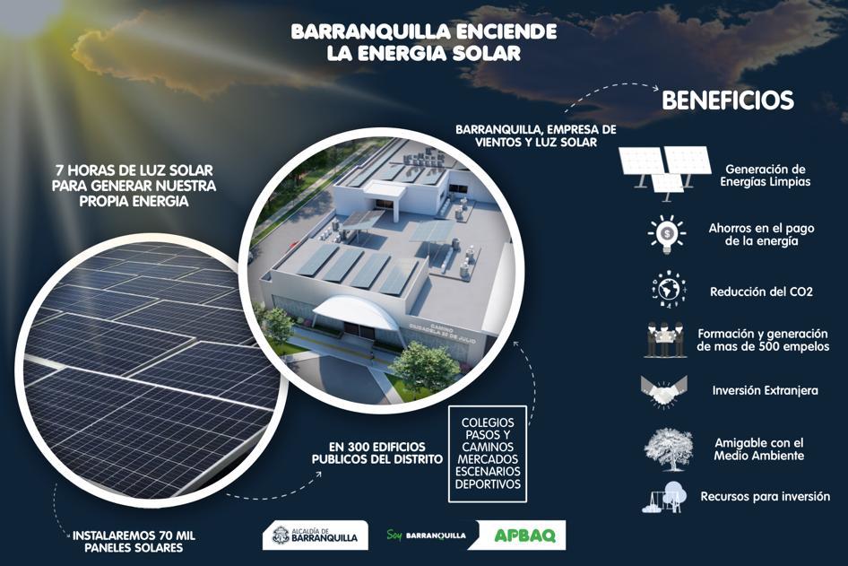 Barranquilla da el salto a las energías limpias – @alcaldiabquilla
